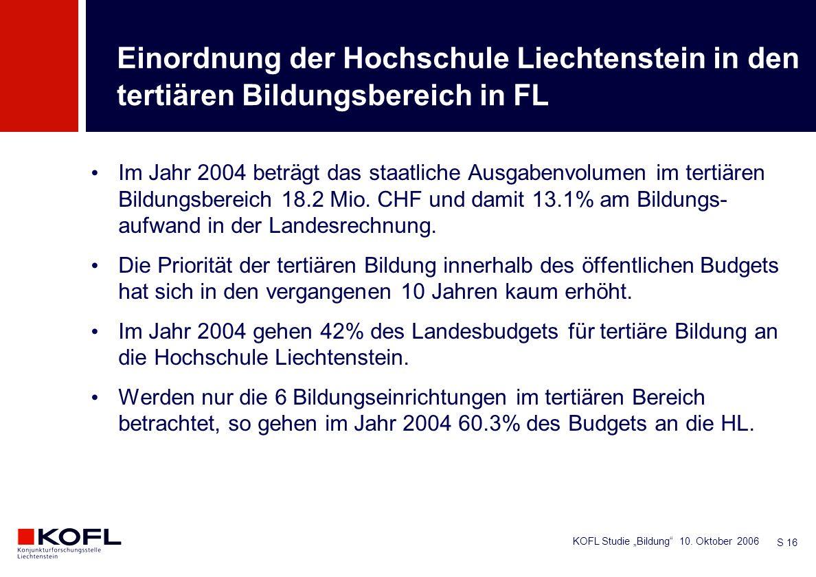 KOFL Studie Bildung 10. Oktober 2006 S 16 Im Jahr 2004 beträgt das staatliche Ausgabenvolumen im tertiären Bildungsbereich 18.2 Mio. CHF und damit 13.