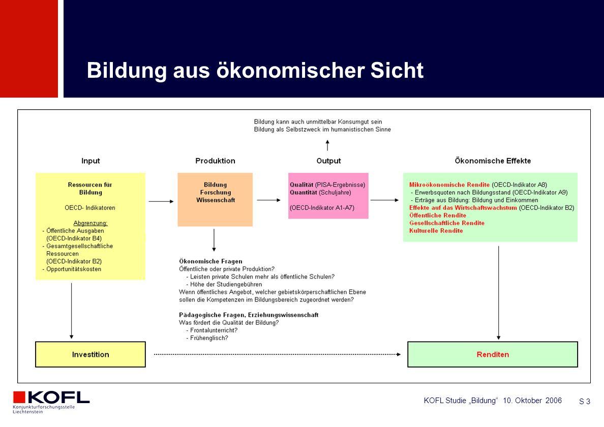 KOFL Studie Bildung 10. Oktober 2006 S 3 Bildung aus ökonomischer Sicht