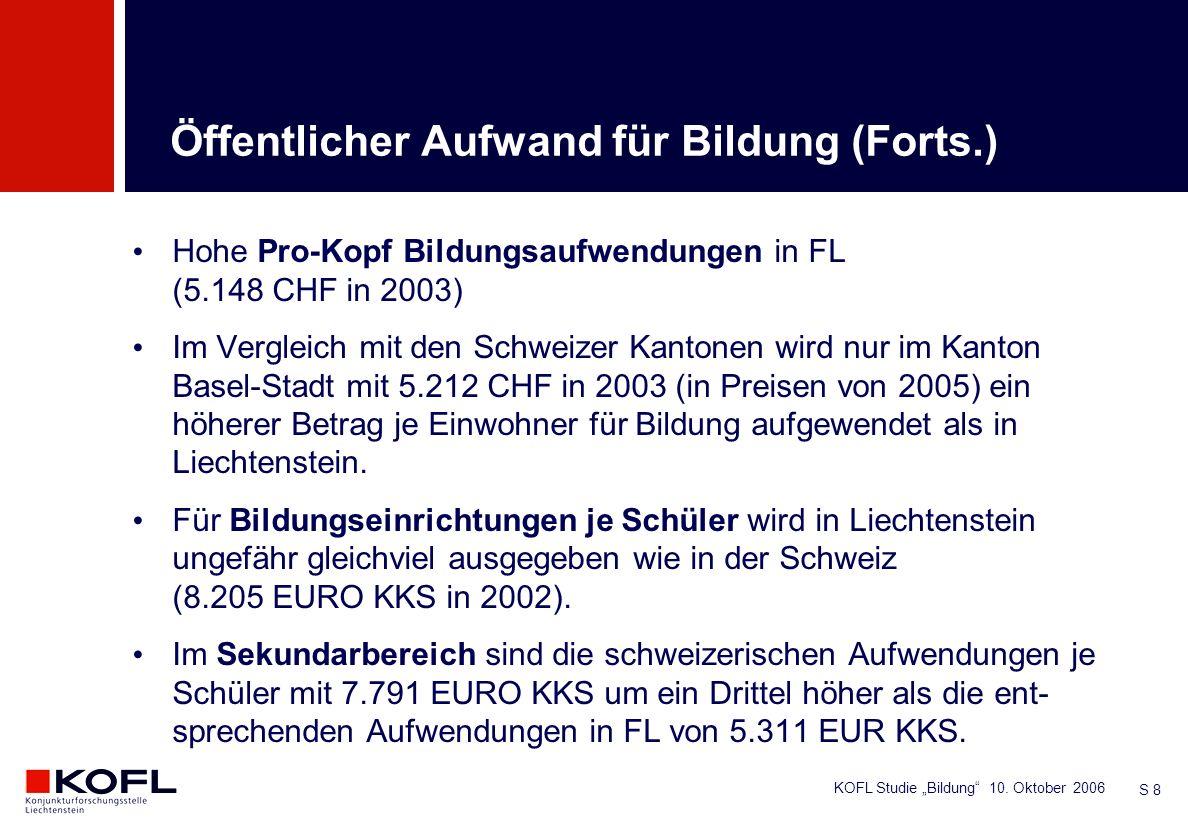 KOFL Studie Bildung 10. Oktober 2006 S 8 Hohe Pro-Kopf Bildungsaufwendungen in FL (5.148 CHF in 2003) Im Vergleich mit den Schweizer Kantonen wird nur