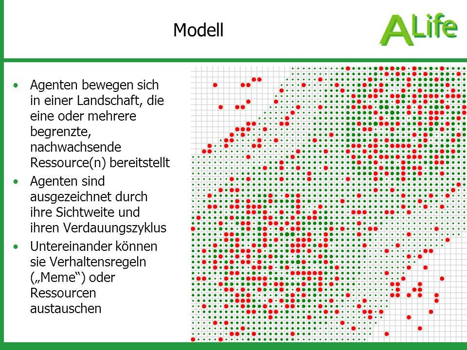 13 Modell Agenten bewegen sich in einer Landschaft, die eine oder mehrere begrenzte, nachwachsende Ressource(n) bereitstellt Agenten sind ausgezeichne