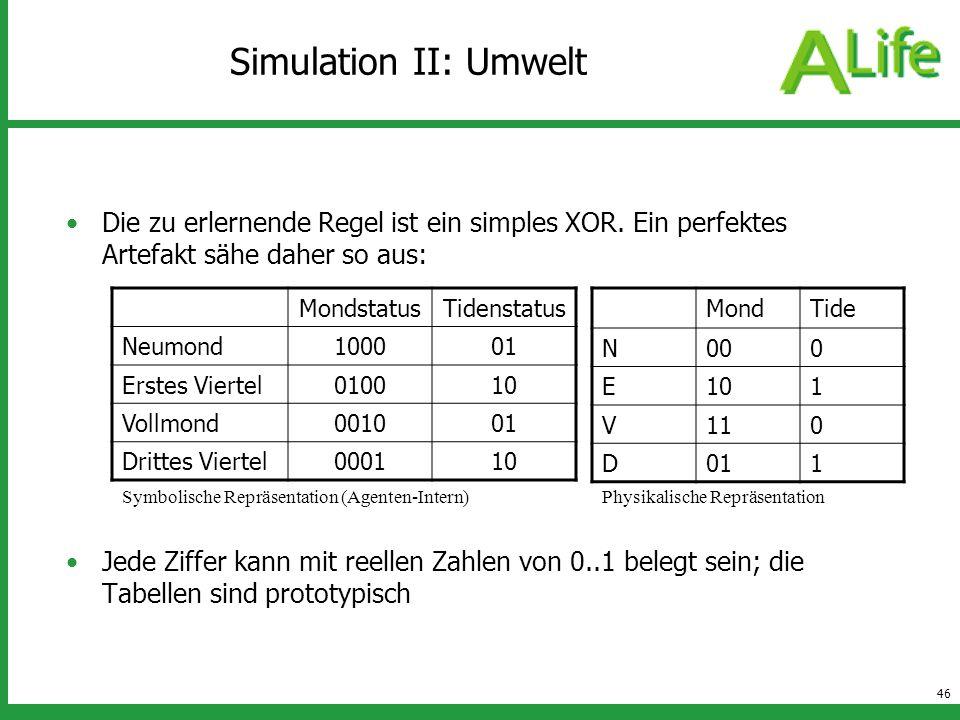 46 Simulation II: Umwelt Die zu erlernende Regel ist ein simples XOR. Ein perfektes Artefakt sähe daher so aus: Jede Ziffer kann mit reellen Zahlen vo