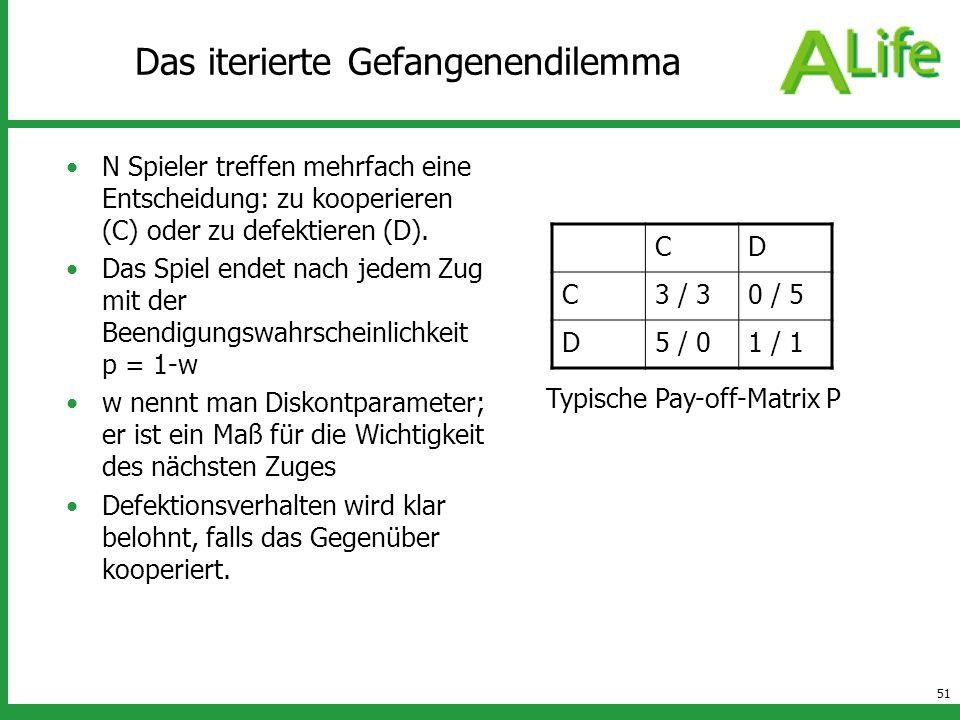 51 Das iterierte Gefangenendilemma N Spieler treffen mehrfach eine Entscheidung: zu kooperieren (C) oder zu defektieren (D). Das Spiel endet nach jede