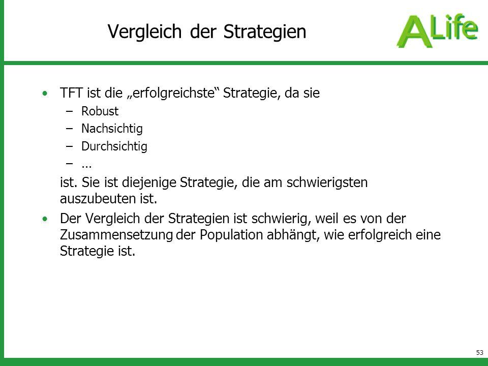 53 Vergleich der Strategien TFT ist die erfolgreichste Strategie, da sie –Robust –Nachsichtig –Durchsichtig –... ist. Sie ist diejenige Strategie, die