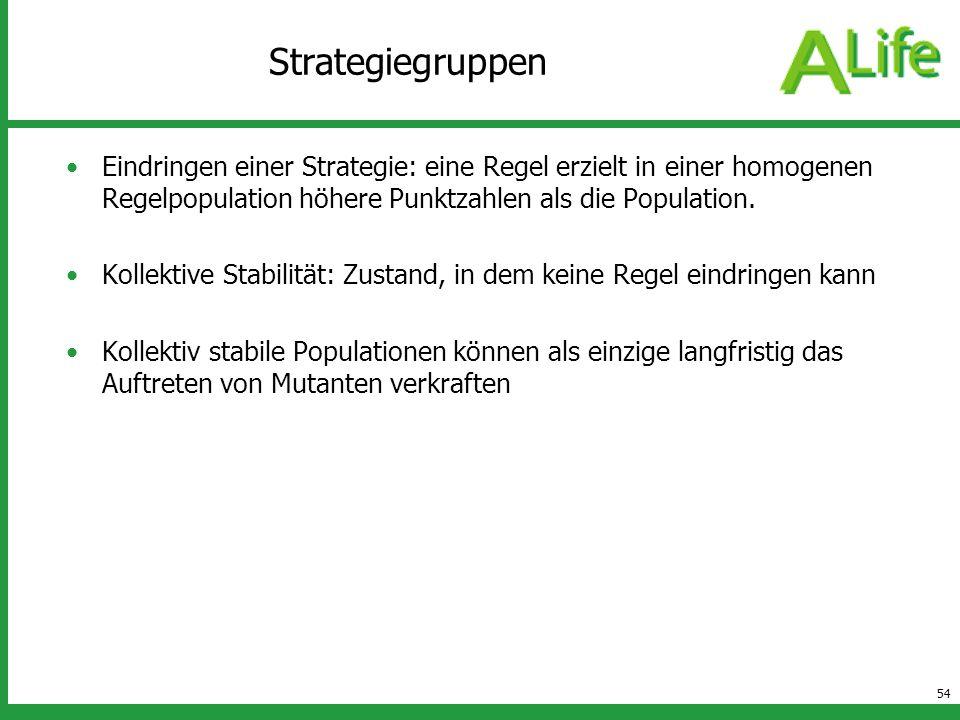 54 Strategiegruppen Eindringen einer Strategie: eine Regel erzielt in einer homogenen Regelpopulation höhere Punktzahlen als die Population. Kollektiv