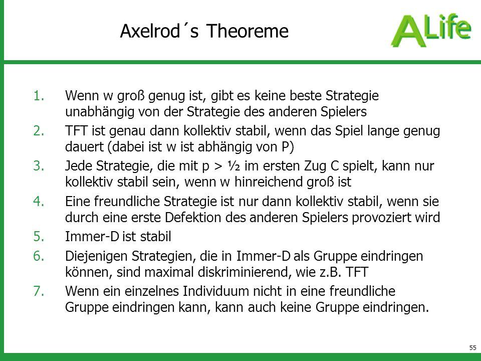 55 Axelrod´s Theoreme 1.Wenn w groß genug ist, gibt es keine beste Strategie unabhängig von der Strategie des anderen Spielers 2.TFT ist genau dann ko