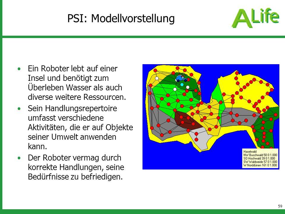 59 PSI: Modellvorstellung Ein Roboter lebt auf einer Insel und benötigt zum Überleben Wasser als auch diverse weitere Ressourcen. Sein Handlungsrepert