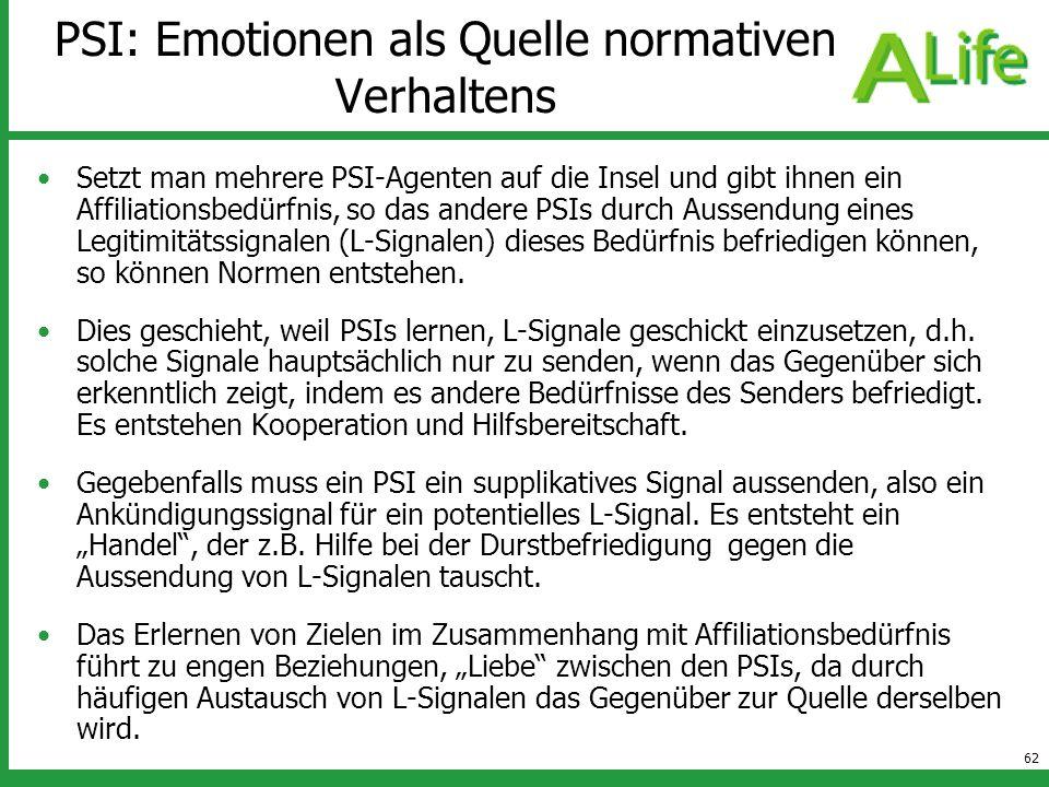 62 PSI: Emotionen als Quelle normativen Verhaltens Setzt man mehrere PSI-Agenten auf die Insel und gibt ihnen ein Affiliationsbedürfnis, so das andere