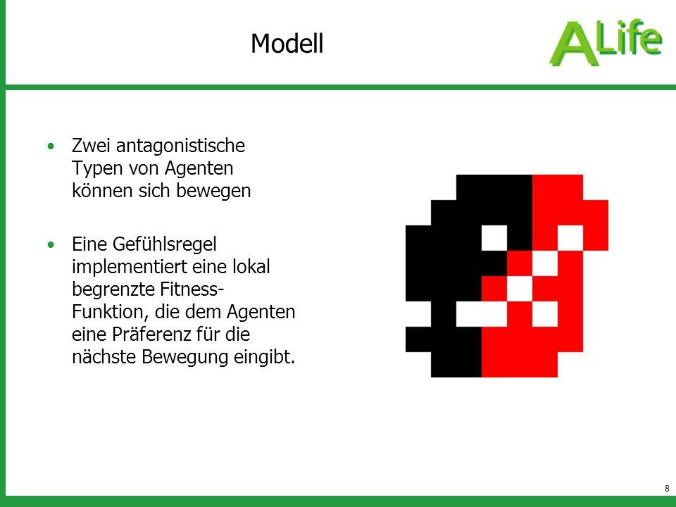 8 Modell Zwei antagonistische Typen von Agenten können sich bewegen Eine Gefühlsregel implementiert eine lokal begrenzte Fitness- Funktion, die dem Ag