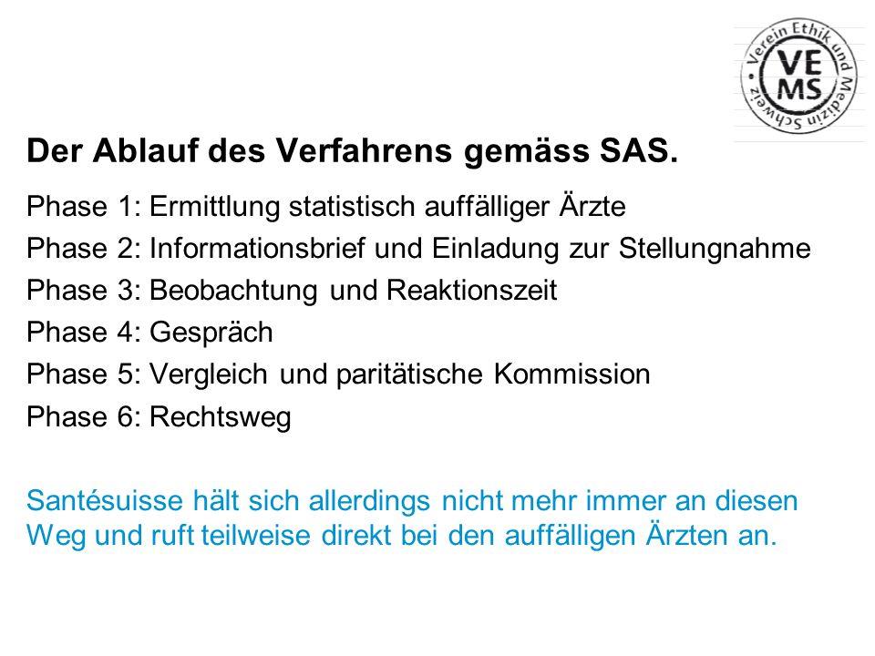 Der Ablauf des Verfahrens gemäss SAS. Phase 1: Ermittlung statistisch auffälliger Ärzte Phase 2: Informationsbrief und Einladung zur Stellungnahme Pha