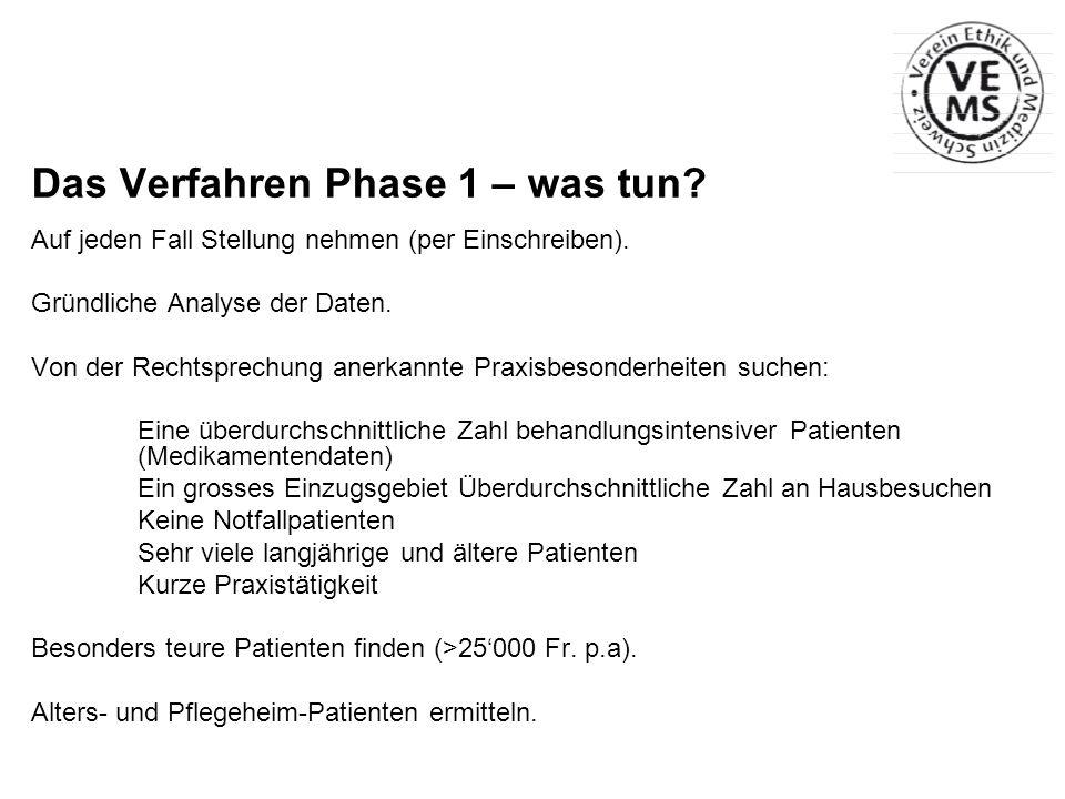 Das Verfahren Phase 1 – was tun? Auf jeden Fall Stellung nehmen (per Einschreiben). Gründliche Analyse der Daten. Von der Rechtsprechung anerkannte Pr