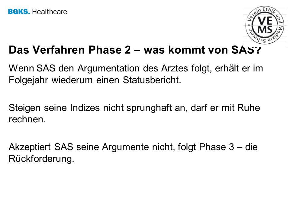 Das Verfahren Phase 2 – was kommt von SAS? Wenn SAS den Argumentation des Arztes folgt, erhält er im Folgejahr wiederum einen Statusbericht. Steigen s