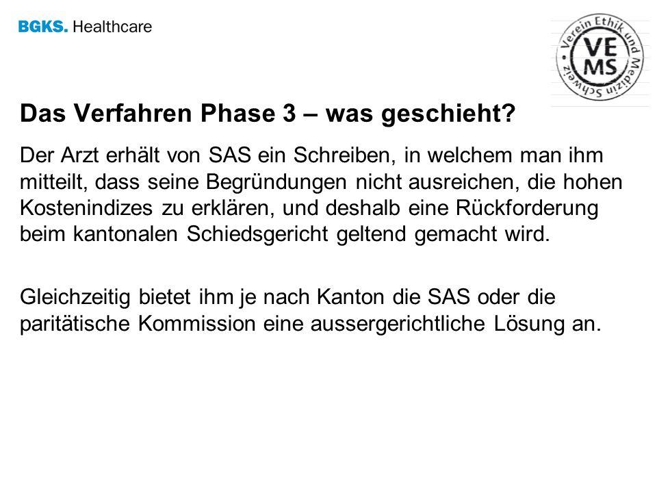 Das Verfahren Phase 3 – was geschieht? Der Arzt erhält von SAS ein Schreiben, in welchem man ihm mitteilt, dass seine Begründungen nicht ausreichen, d