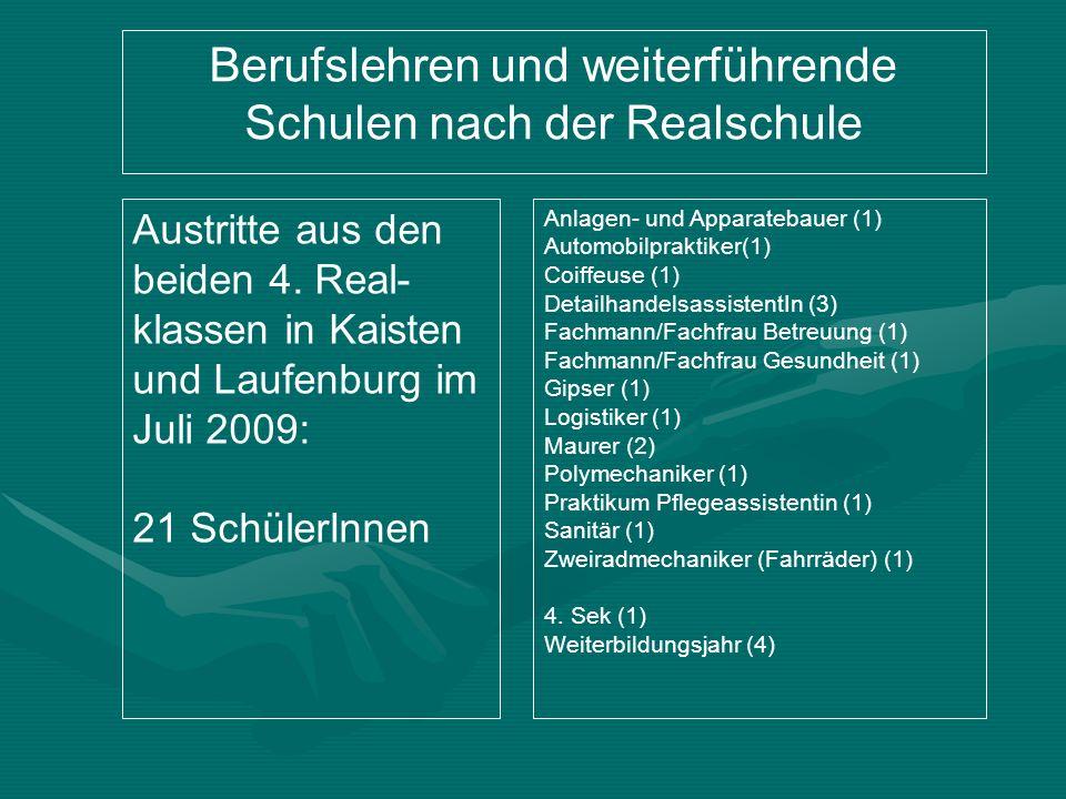 Berufslehren und weiterführende Schulen nach der Realschule Anlagen- und Apparatebauer (1) Automobilpraktiker(1) Coiffeuse (1) DetailhandelsassistentI