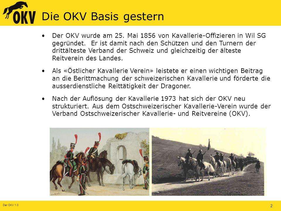 Der OKV 1.0 3 Die OKV Basis heute Gegen 20000 aktive Pferdesportfreunde, verteilt auf rund 140 Reit-, Fahr- und Zuchtvereine, sind im Verband Ostschweizerischer Kavallerie- und Reitvereine (OKV) zusammengefasst.