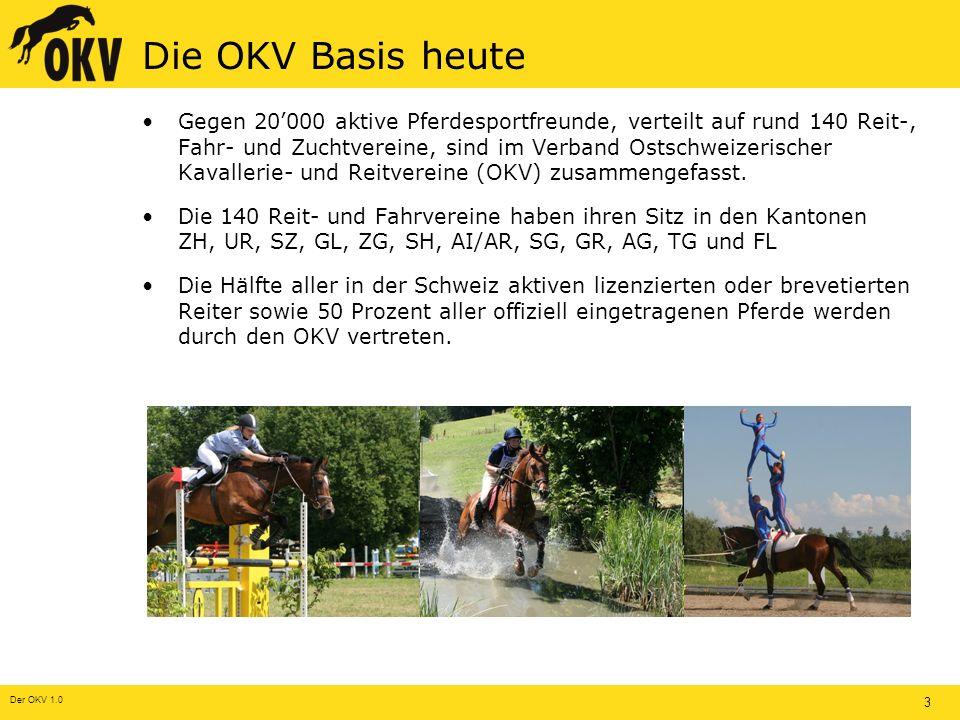 Der OKV 1.0 4 Führungsposition im nationalen Verband SVPS (Schweizerischer Verband für Pferdesport) www.fnch.ch/ OKV Verband Ostschweizerischer Kavallerie- und Reitvereine www.okv.ch 150 Reit- und Fahrvereine aus den Kantonen ZH,UR,SZ,GL,ZG,SH,AI/AR,SG,GR,AG,TG und FL ZKVPNWFTSEFER