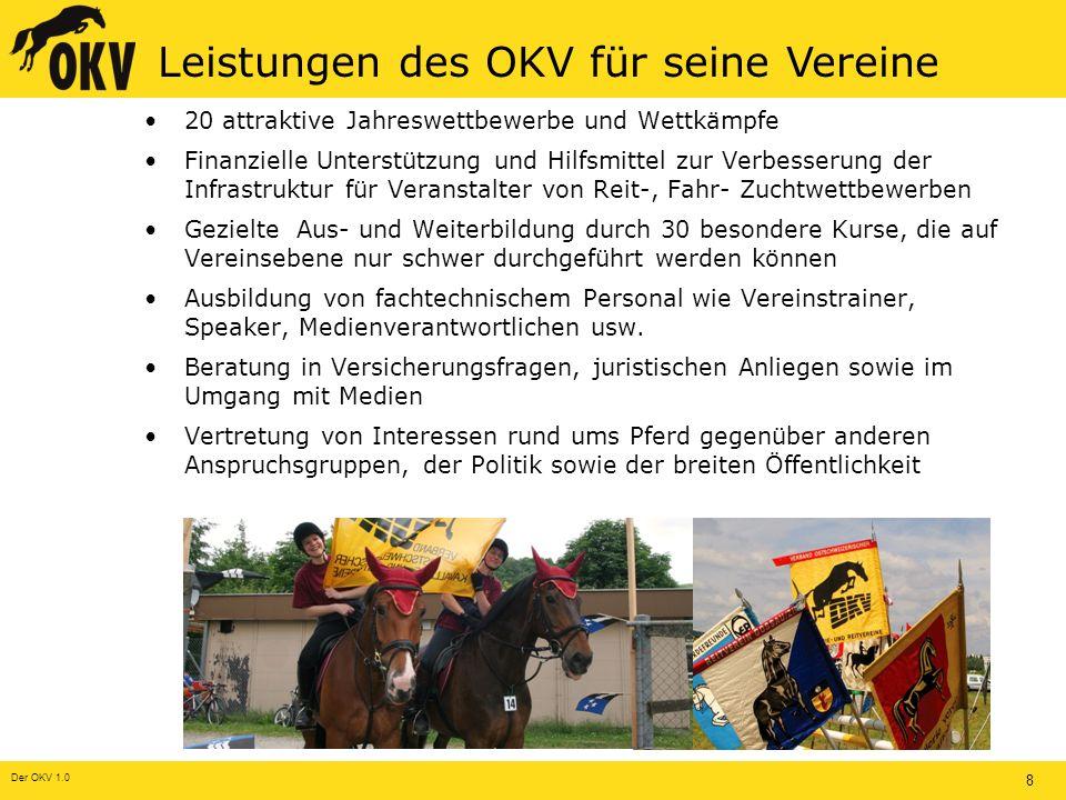 Der OKV 1.0 9 Der Nachwuchs ist uns ein Anliegen Im neuen, von Swiss Olympic unterstützten, Nachwuchsprogramm NEWCOMERS werden derzeit rund 100 Jugendliche in spezifischen Trainings speziell gefördert.