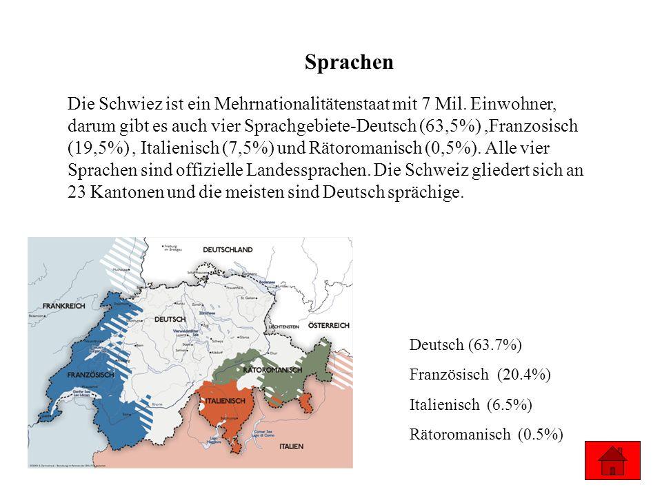 Deutsch (63.7%) Französisch (20.4%) Italienisch (6.5%) Rätoromanisch (0.5%) Sprachen Die Schwiez ist ein Mehrnationalitätenstaat mit 7 Mil. Einwohner,