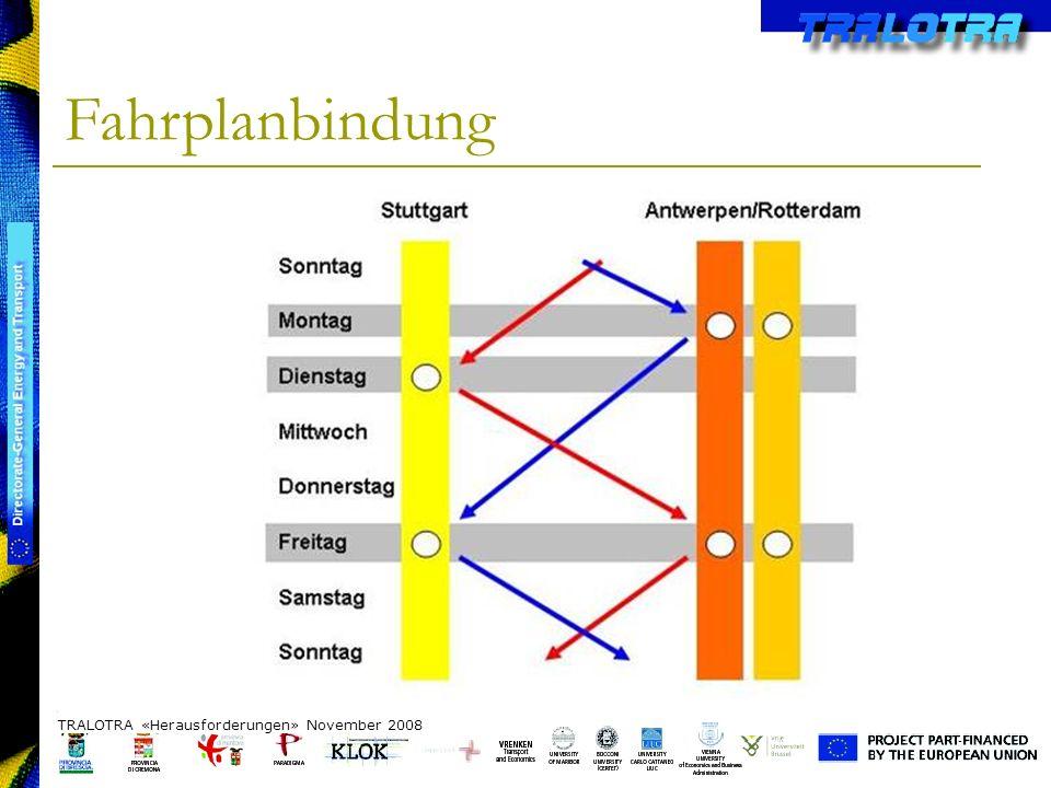 TRALOTRA Workshop – Brussels 3/10/08 Fahrplanbindung TRALOTRA «Herausforderungen» November 2008