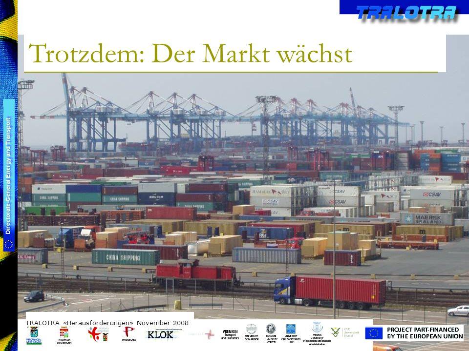 TRALOTRA Workshop – Brussels 3/10/08 Trotzdem: Der Markt wächst TRALOTRA «Herausforderungen» November 2008