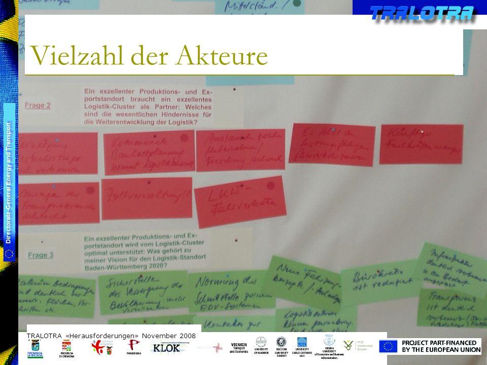 TRALOTRA Workshop – Brussels 3/10/08 Vielzahl der Akteure TRALOTRA «Herausforderungen» November 2008