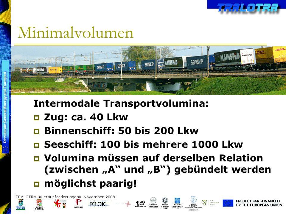 TRALOTRA Workshop – Brussels 3/10/08 Minimalvolumen TRALOTRA «Herausforderungen» November 2008 Intermodale Transportvolumina: Zug: ca. 40 Lkw Binnensc