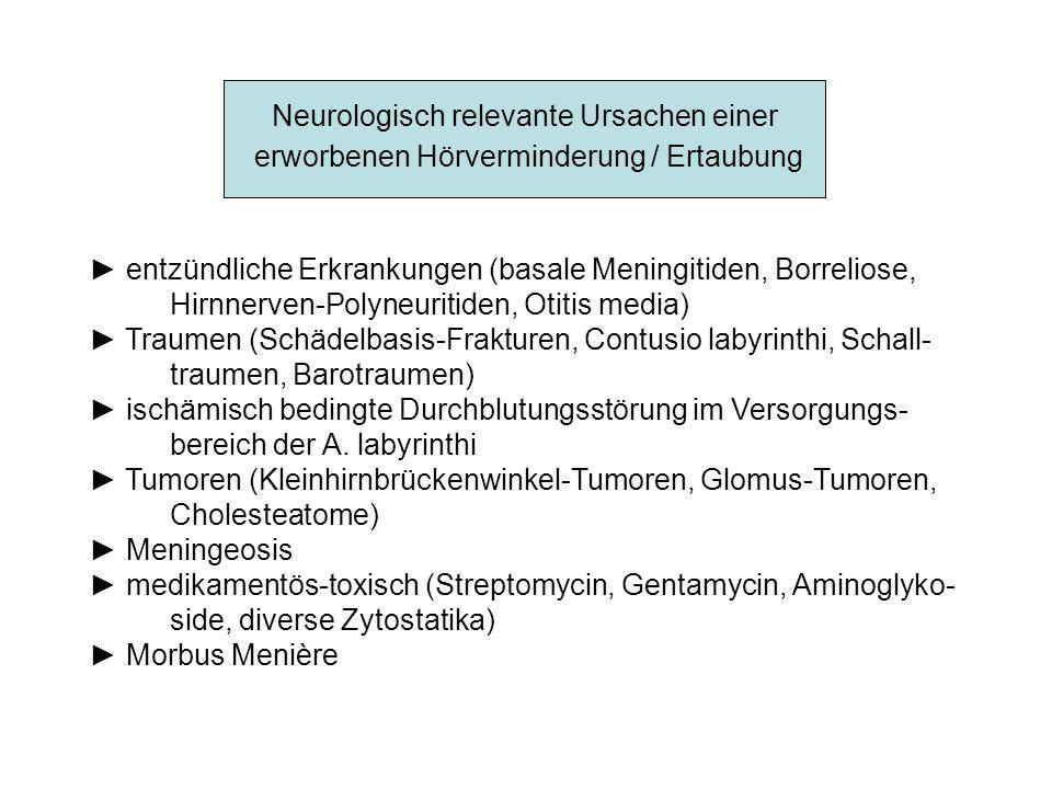 Neurologisch relevante Ursachen einer erworbenen Hörverminderung / Ertaubung entzündliche Erkrankungen (basale Meningitiden, Borreliose, Hirnnerven-Po