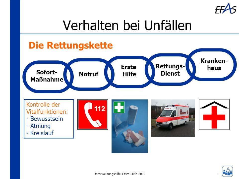 Unterweisungshilfe Erste Hilfe 2010 Verhalten bei Unfällen Sofort- Maßnahme Notruf Erste Hilfe Rettungs- Dienst Kranken- haus Die Rettungskette Kontrolle der Vitalfunktionen: - Bewusstsein - Atmung - Kreislauf 112 1