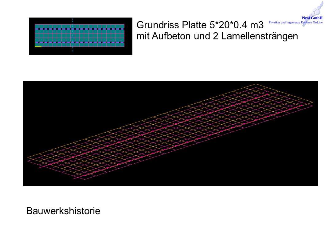 Grundriss Platte 5*20*0.4 m3 mit Aufbeton und 2 Lamellensträngen Bauwerkshistorie