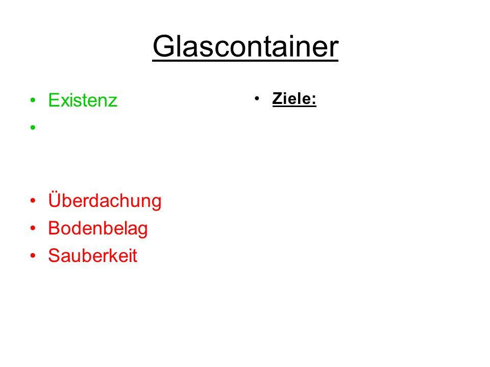 Glascontainer Existenz Überdachung Bodenbelag Sauberkeit Ziele: