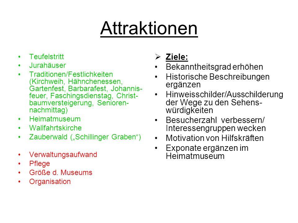 Attraktionen Teufelstritt Jurahäuser Traditionen/Festlichkeiten (Kirchweih, Hähnchenessen, Gartenfest, Barbarafest, Johannis- feuer, Faschingsdienstag