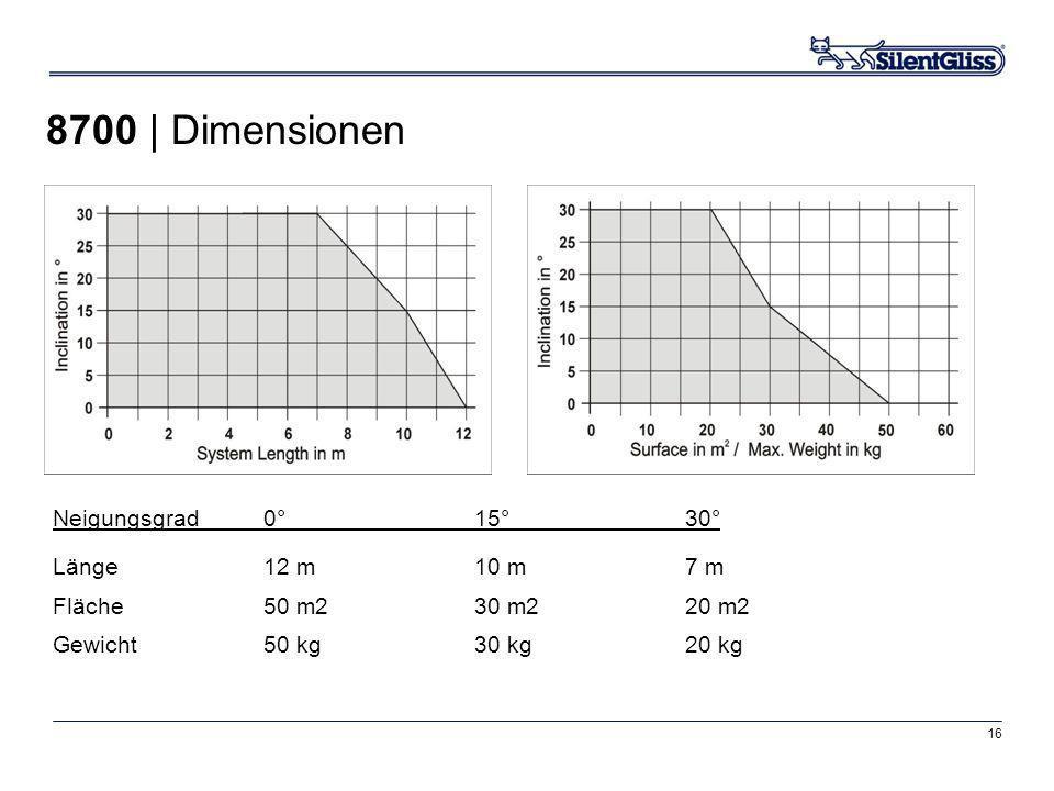 16 Neigungsgrad0°15°30° Länge12 m10 m7 m Fläche50 m230 m220 m2 Gewicht50 kg30 kg20 kg 8700 | Dimensionen