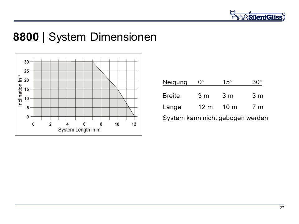 27 Neigung 0°15°30° Breite 3 m3 m3 m Länge 12 m10 m7 m System kann nicht gebogen werden 8800 | System Dimensionen