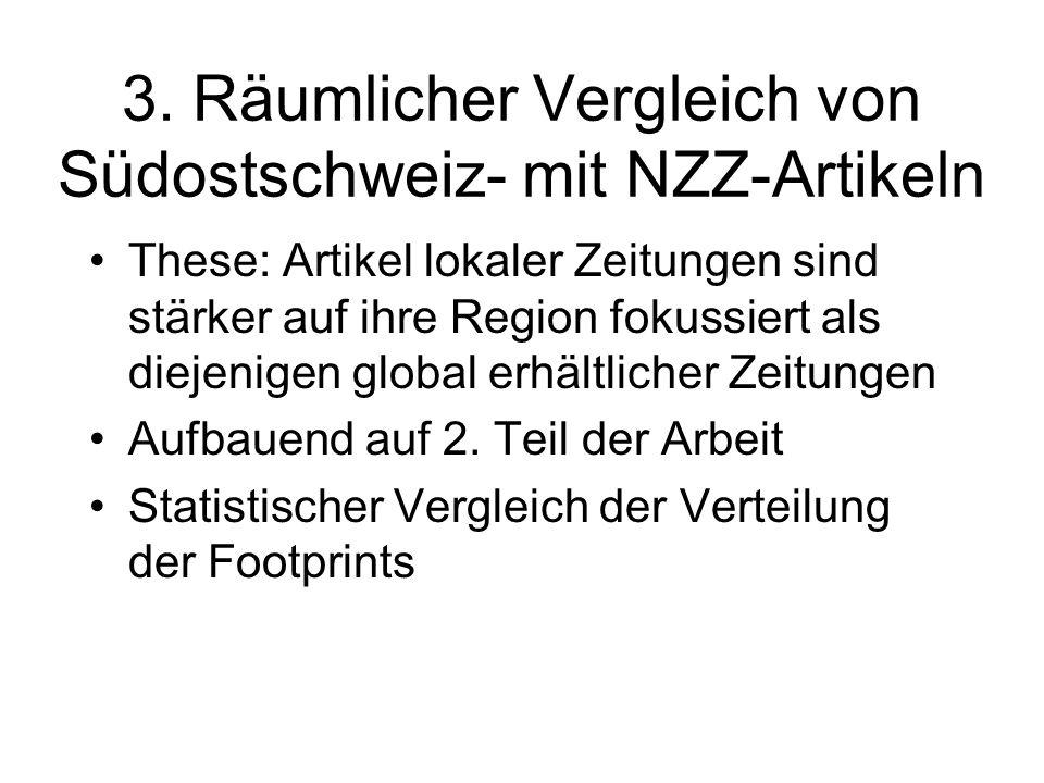 3. Räumlicher Vergleich von Südostschweiz- mit NZZ-Artikeln These: Artikel lokaler Zeitungen sind stärker auf ihre Region fokussiert als diejenigen gl