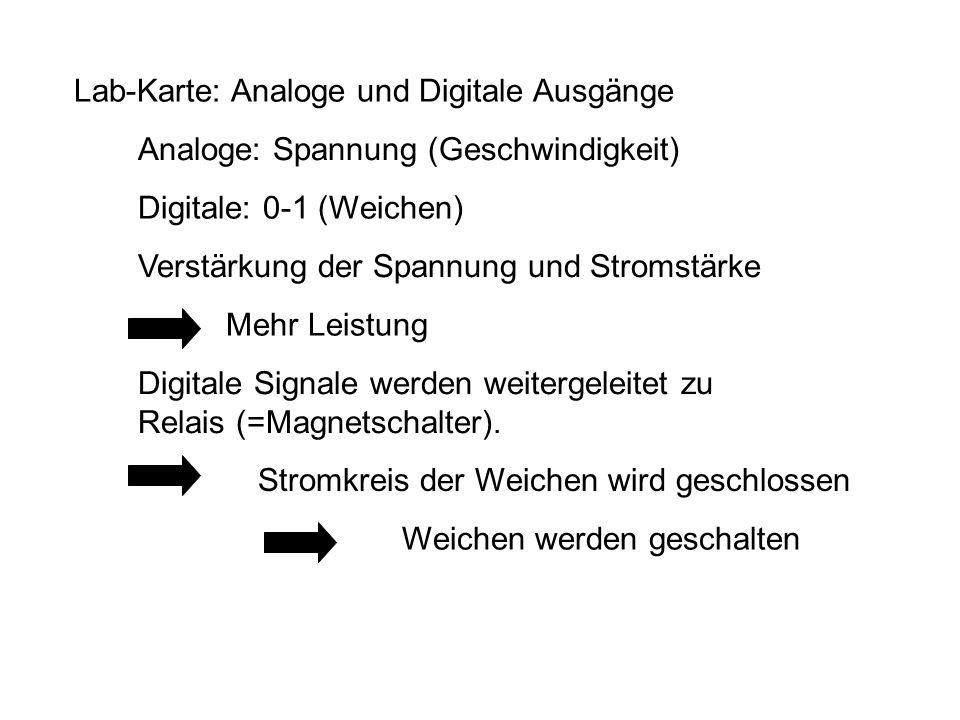 Lab-Karte: Analoge und Digitale Ausgänge Analoge: Spannung (Geschwindigkeit) Digitale: 0-1 (Weichen) Verstärkung der Spannung und Stromstärke Mehr Leistung Digitale Signale werden weitergeleitet zu Relais (=Magnetschalter).