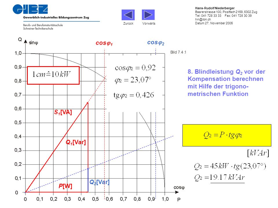 cos 1 P[W] Q 1 [Var] S 1 [VA] cos 2 Q 2 [Var] Zurück Vorwärts Hans-Rudolf Niederberger Baarerstrasse 100, Postfach 2159, 6302 Zug Tel: 041 728 33 33 F