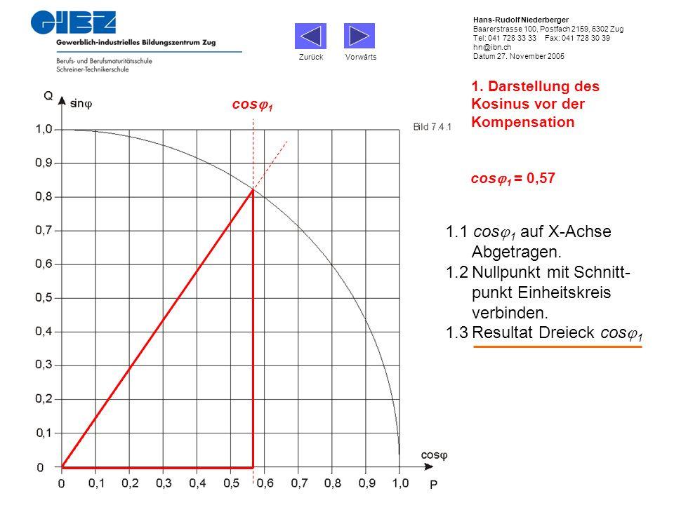 cos 1 cos 1 = 0,57 1.1 cos 1 auf X-Achse Abgetragen. 1.2Nullpunkt mit Schnitt- punkt Einheitskreis verbinden. 1.3Resultat Dreieck cos 1 Zurück Vorwärt