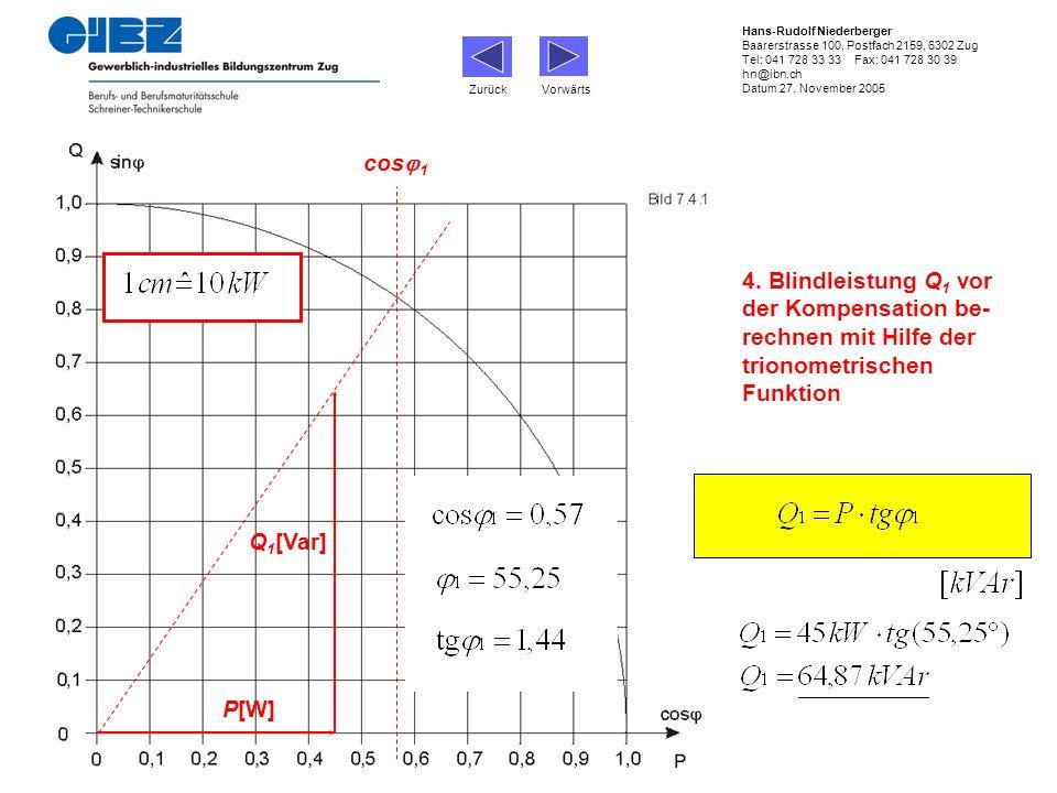 P[W] Q 1 [Var] cos 1 Zurück Vorwärts Hans-Rudolf Niederberger Baarerstrasse 100, Postfach 2159, 6302 Zug Tel: 041 728 33 33 Fax: 041 728 30 39 hn@ibn.