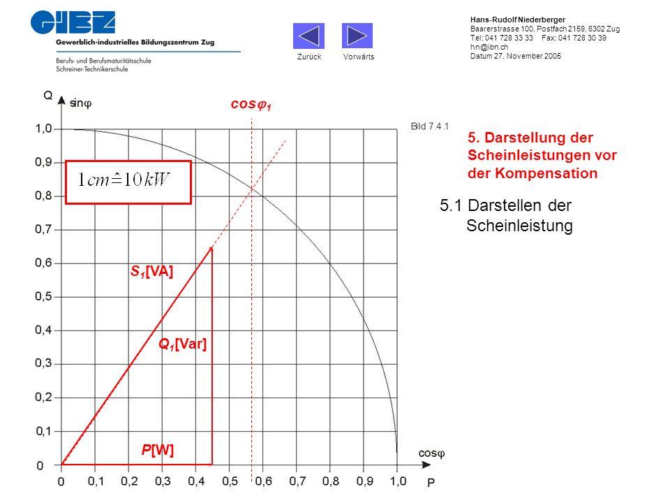5. Darstellung der Scheinleistungen vor der Kompensation cos 1 P[W] Q 1 [Var] S 1 [VA] 5.1 Darstellen der Scheinleistung Zurück Vorwärts Hans-Rudolf N