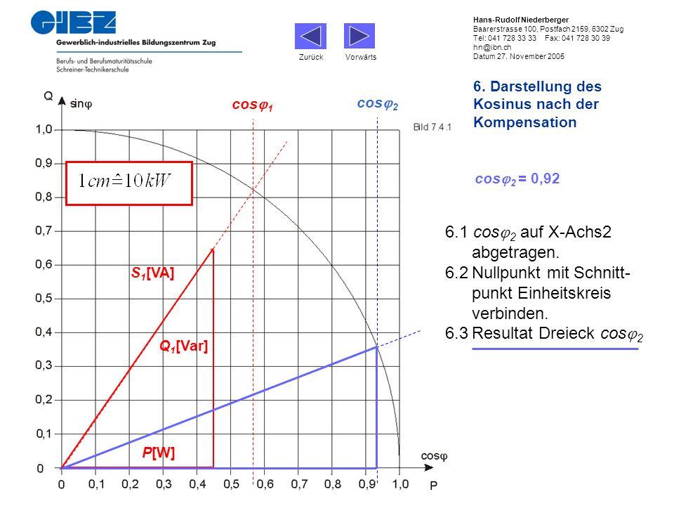 cos 1 P[W] Q 1 [Var] S 1 [VA] cos 2 cos 2 = 0,92 6.1 cos 2 auf X-Achs2 abgetragen. 6.2Nullpunkt mit Schnitt- punkt Einheitskreis verbinden. 6.3Resulta