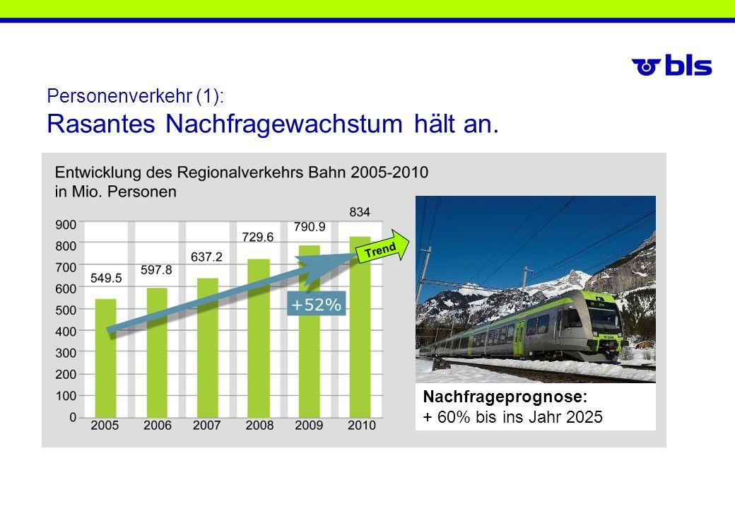Personenverkehr (1): Rasantes Nachfragewachstum hält an. Nachfrageprognose S-Bahn Bern: Bis zu + 60% bis 2025 Trend Nachfrageprognose: + 60% bis ins J