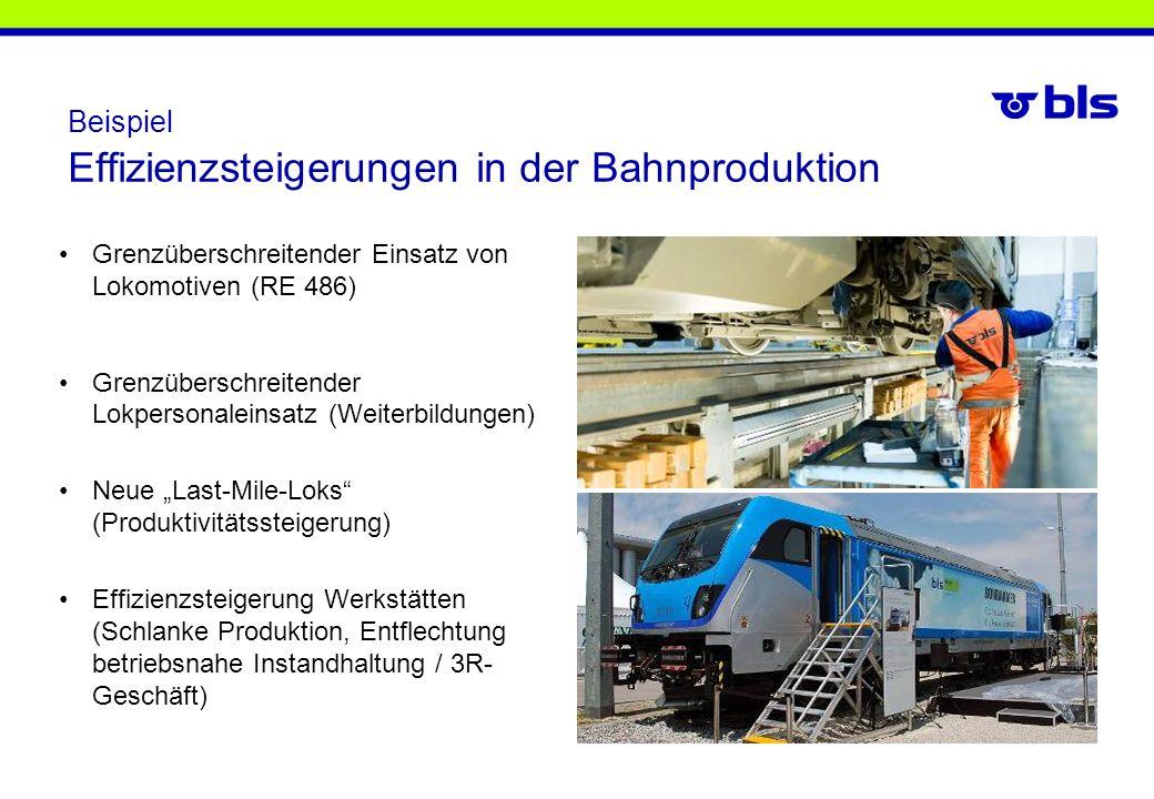 Beispiel Effizienzsteigerungen in der Bahnproduktion Grenzüberschreitender Einsatz von Lokomotiven (RE 486) Grenzüberschreitender Lokpersonaleinsatz (