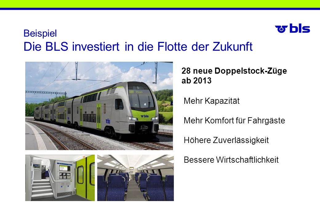 Beispiel Die BLS investiert in die Flotte der Zukunft 28 neue Doppelstock-Züge ab 2013 Mehr Kapazität Mehr Komfort für Fahrgäste Höhere Zuverlässigkei