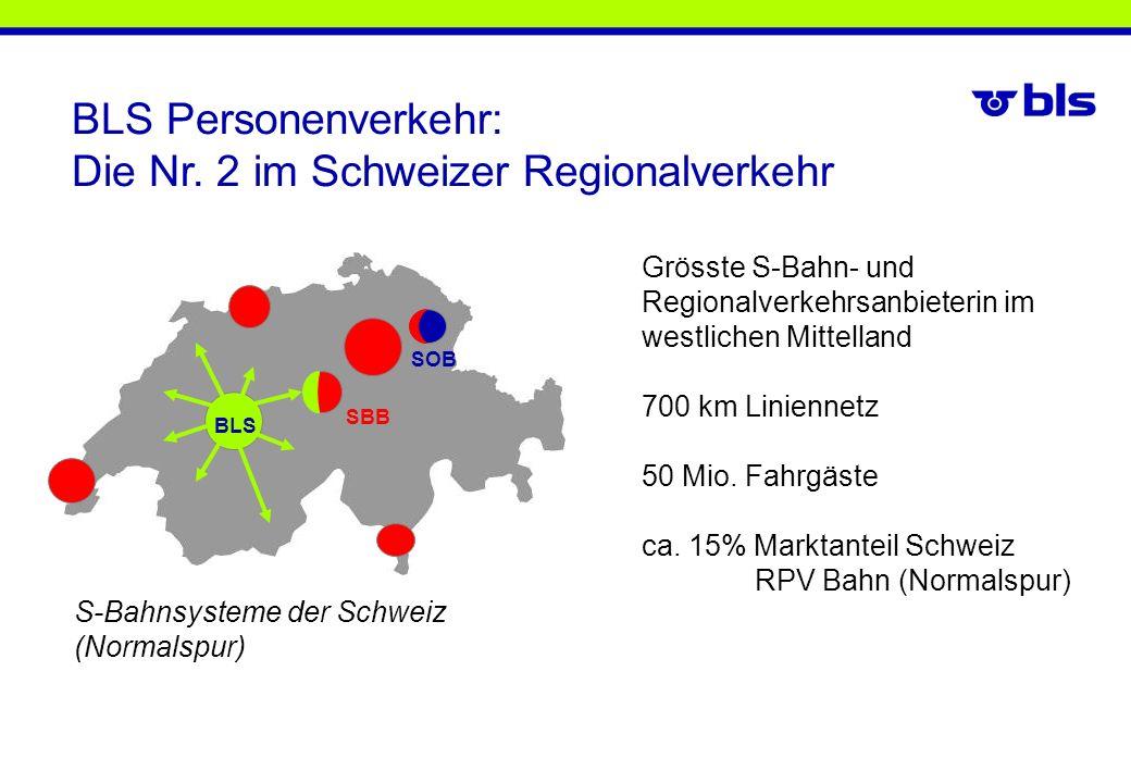 S-Bahnsysteme der Schweiz (Normalspur) BLS SOB SBB BLS Personenverkehr: Die Nr. 2 im Schweizer Regionalverkehr Grösste S-Bahn- und Regionalverkehrsanb