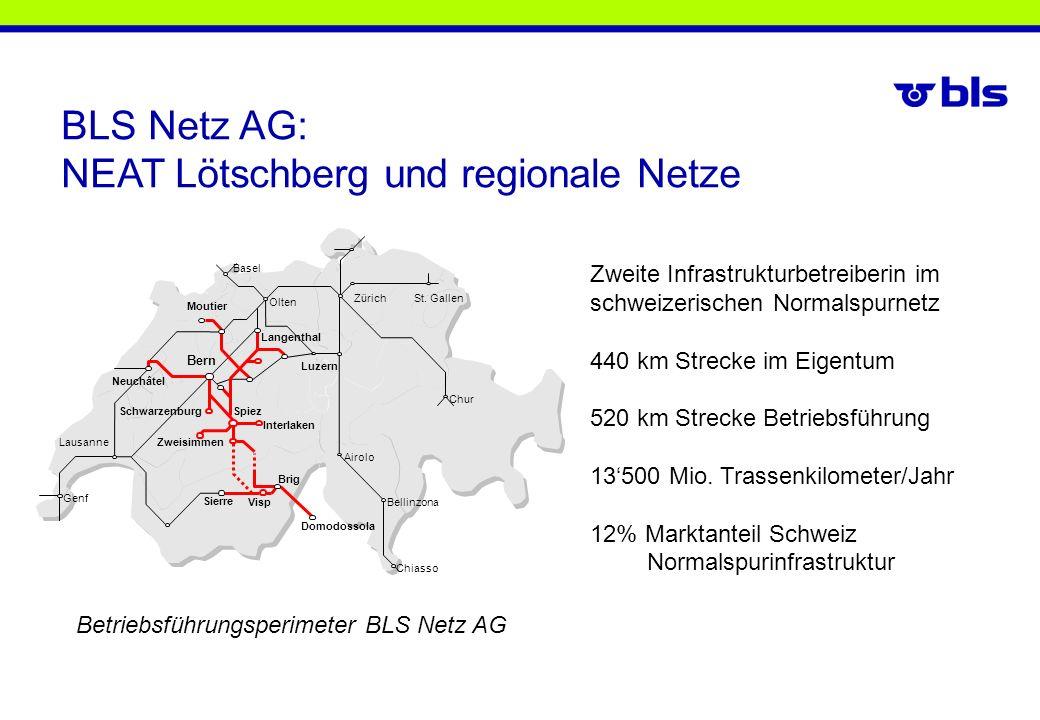 BLS Netz AG: NEAT Lötschberg und regionale Netze Zweite Infrastrukturbetreiberin im schweizerischen Normalspurnetz 440 km Strecke im Eigentum 520 km S