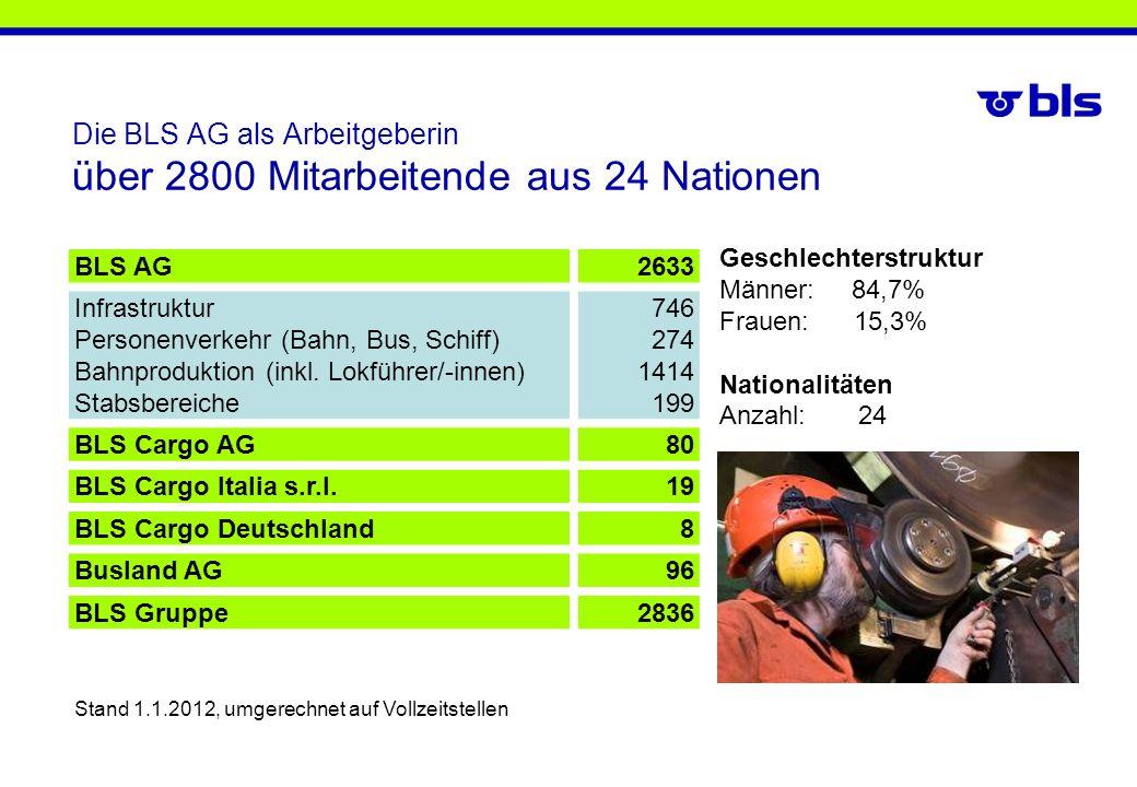 Die BLS AG als Arbeitgeberin über 2800 Mitarbeitende aus 24 Nationen BLS AG2633 Infrastruktur Personenverkehr (Bahn, Bus, Schiff) Bahnproduktion (inkl