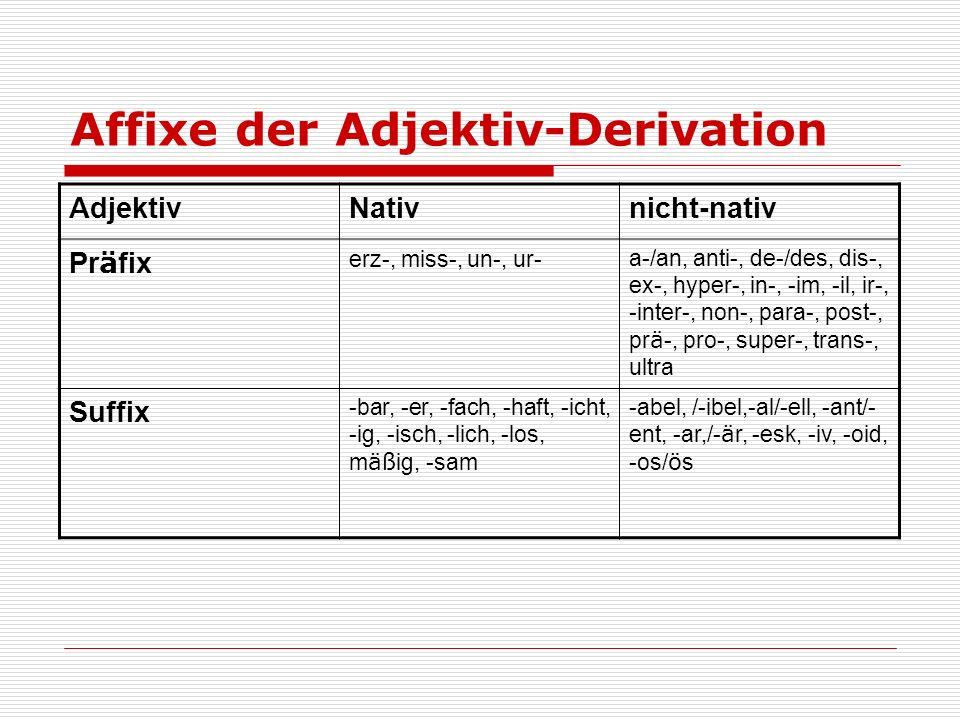 Affixe der Adjektiv-Derivation AdjektivNativnicht-nativ Pr ä fix erz-, miss-, un-, ur- a-/an, anti-, de-/des, dis-, ex-, hyper-, in-, -im, -il, ir-, -