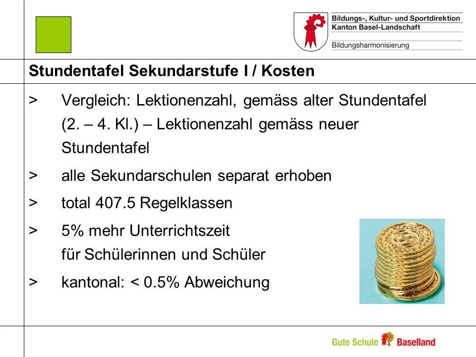 Stundentafel Sekundarstufe I / Kosten >Vergleich: Lektionenzahl, gemäss alter Stundentafel (2. – 4. Kl.) – Lektionenzahl gemäss neuer Stundentafel >al