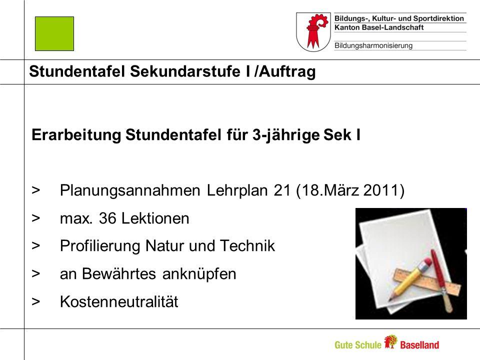 Stundentafel Sekundarstufe I /Auftrag Erarbeitung Stundentafel für 3-jährige Sek I >Planungsannahmen Lehrplan 21 (18.März 2011) >max. 36 Lektionen >Pr