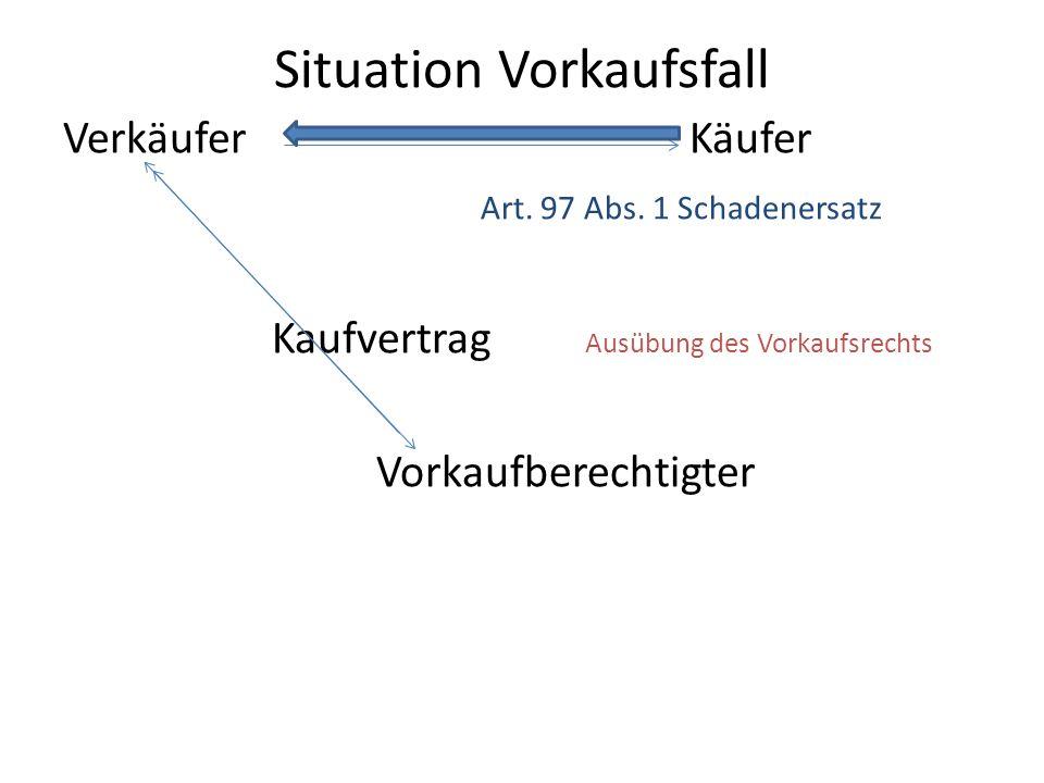 Situation Vorkaufsfall VerkäuferKäufer Art.97 Abs.