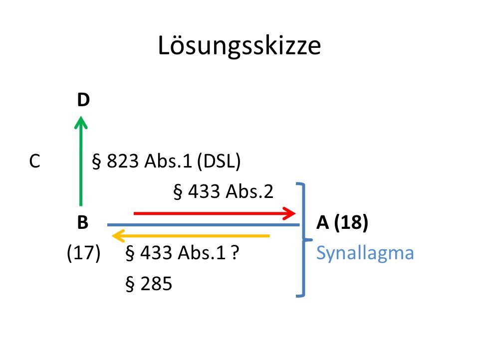 Lösungsskizze D C § 823 Abs.1 (DSL) § 433 Abs.2 BA (18) (17)§ 433 Abs.1 ?Synallagma § 285